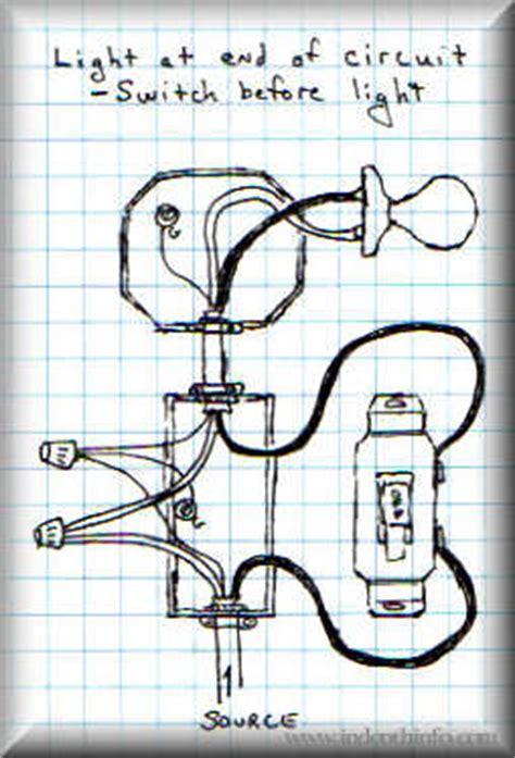 Wiring Schematic Diagram April