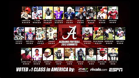 Free Crimson Tide Wallpaper 2018 Cool Alabama Football Backgrounds