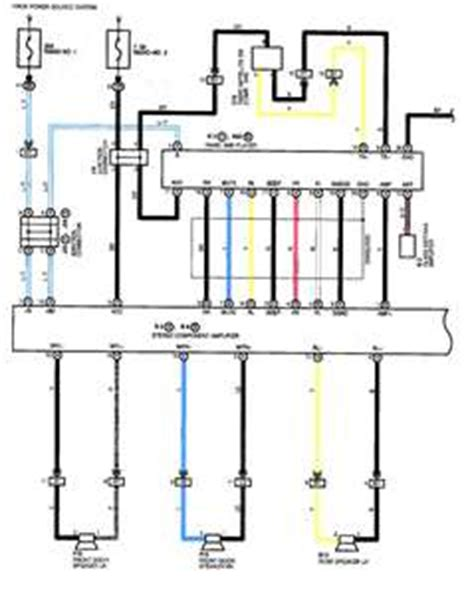 Wiring Diagram For Toyota Sienna With Jbl Audio