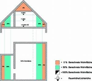 Wohnung Vermessen App Ios App Tip R Ume Vermessen Mit Magic Plan