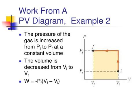 Work On A Pv Diagram by Ppt Chapter 17 Powerpoint Presentation Id 1792465