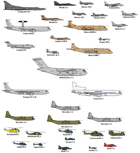 List Of Military Jets.html