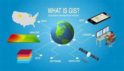 Gis Geographic Systems Geography System Geographical Tools
