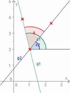 Schnittpunkt Zweier Geraden Berechnen : lineare funktionen schnittwinkel ~ Themetempest.com Abrechnung