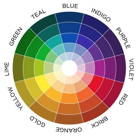 Farbe Kombinieren by Farben Richtig Kombinieren So Gelingt Es M 228 Nner Style