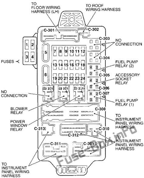 2005 Sebring Fuse Panel Diagram by Fuse Box Diagram Gt Chrysler Sebring St 22 Jr 2001 2006
