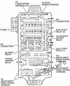 Fuse Box Diagram  U0026gt  Chrysler Sebring  St Jr  2001 U20132006