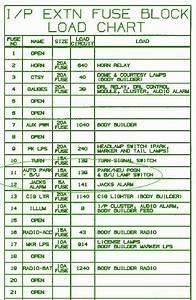 2003 Gm Vortec 8100 Extn Fuse Box Diagram  U2013 Circuit Wiring