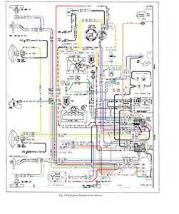 similiar 1974 chevy nova wiring diagram keywords 1974 chevy nova wiring diagram furthermore 67 camaro steering column