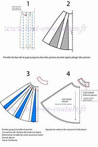 gabarit patron gratuit jupe longue evasee couture With patron robe évasée gratuit