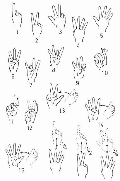 Asl Language Sign Numbers Chart Number Signs