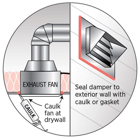 Kitchen Exterior Exhaust Fans by Air Sealing Bathroom And Kitchen Exhaust Fans Building