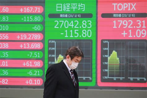 Asian shares track Wall St rally on hopes for stimulus | ABC27