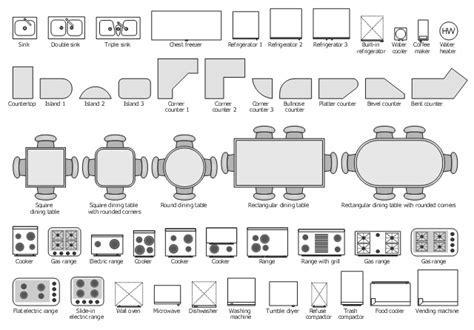 Design elements   Kitchen, dining room   Floor Plans