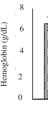 Gambar 5. Kadar hemoglobin darah ikan patin pascainfeksi E