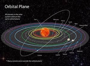 Orbital Plane - National Geographic Society