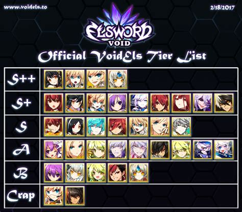 official voidels tier list tourneysparring page