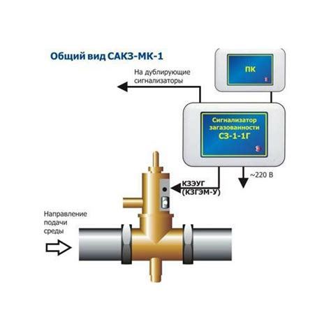 Физические свойства природного газа. Использование природного газа . Будьте всегда в Настроении
