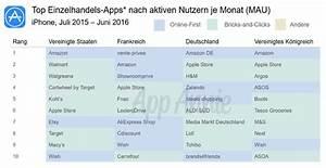 Bonprix Online Shop Deutschland : mobile h ndler amazon hat die meisten ios nutzer bonprix den besten mobile shop in deutschland ~ Bigdaddyawards.com Haus und Dekorationen