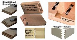 100+ [ Different Wood Joints And Their Uses ] Splice