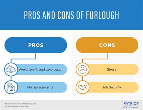 furlough definition pros cons
