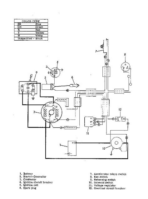 Harley Davidson Golf Cart Wiring Diagram Like This