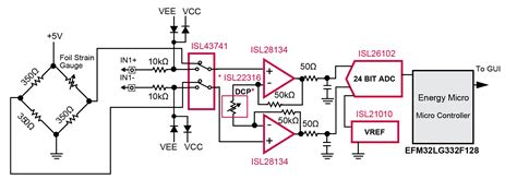 High accuracy analog signal measurement with ultra low ...