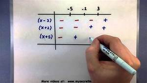 Pre Calculus Solve A Polynomial Inequality Using A Table