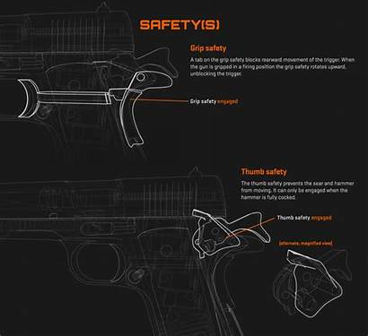 Safety 1911 Animated Works Infographic Gun Fire