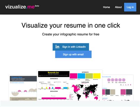 Visualize Me Resume by 12 Tools To Create Infographics Practical Ecommerce