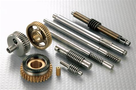 Various Types Of Gears & Applications