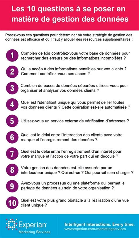 marketing pilot 233 par la donn 233 e les 10 questions 224 vous poser