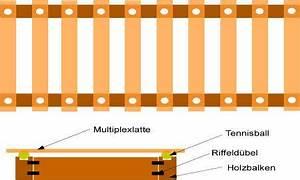 Lattenrost Einstellung Für Seitenschläfer : lattenrost selber bauen ~ Orissabook.com Haus und Dekorationen