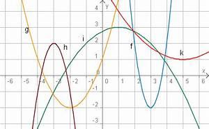 Funktionen Berechnen : aufgaben parabel aus scheitel und punkt bestimmen ~ Themetempest.com Abrechnung