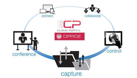 cloud portal the benefits of sharp s cloud portal office brock office