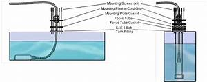 Submersible Pressure Transducer Installation Instructions