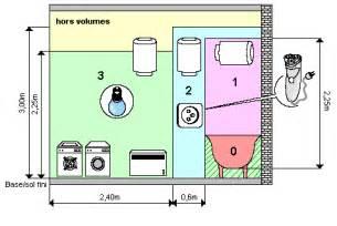 norme nfc 15 100 cuisine volume salle de bain nfc 15 100 3 norme nf c 15 100 evtod