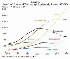 Demography Is Destiny: Global Economy Edition | Seeking Alpha