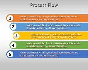 Flow Chart Template For Powerpoint 2010 Free Timeline Powerpoint Templates