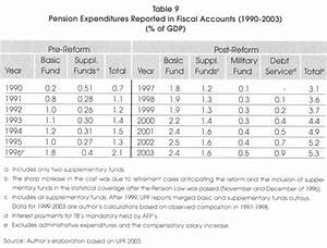 Pension Liabilities and Public Finances in Bolivia ...