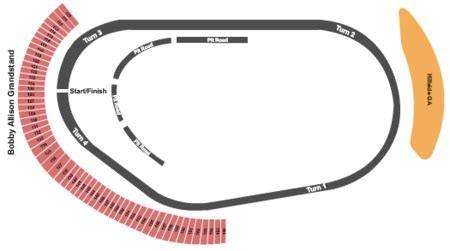 ism raceway   ism raceway seating charts