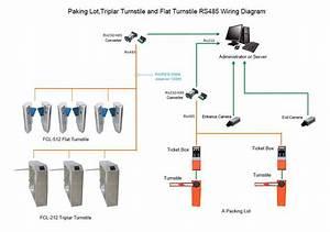 Comprehensive Wiring Diagram Of Parking Lot U3001tripod