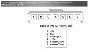 Mitsubishi Evo 1 Wiring Diagram