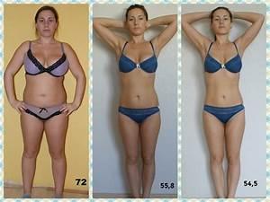 Диета похудеть на 7 кг за две недели
