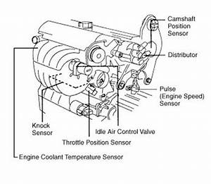 possible fuel problem volvo forums volvo enthusiasts With volvo 850 egr valve