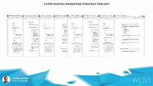 3 Step Digitial Marketing Strategy For 2017