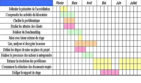 modèle de planning de travail modele planning travail hospitalier ccmr