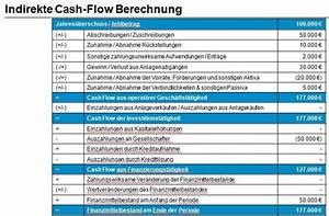 Cash Flow Rechnung : liquidit tsmanagement controllingwiki ~ Themetempest.com Abrechnung