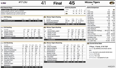 Mizzou Football Post-Game: This is a reset year, isn't it ...
