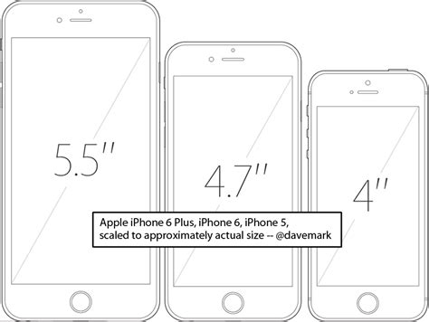dimensions of an iphone 6 actual size of iphone 6 6 plus versus iphone 5 Dimen